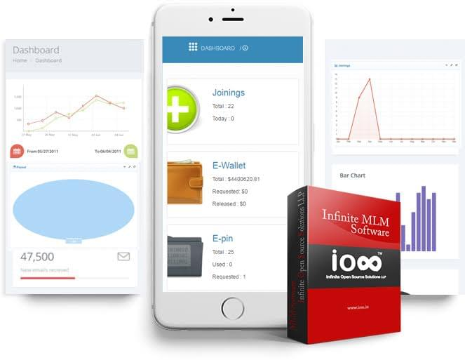 Infinite MLM by IOSS Reviews | TechnologyAdvice