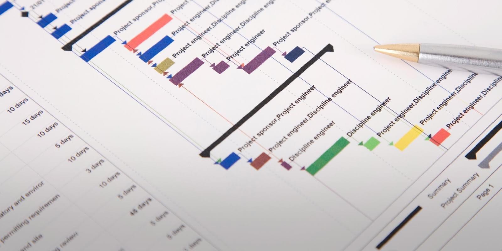 GanttPro Gantt chart software