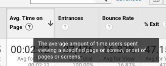 average time on page GA