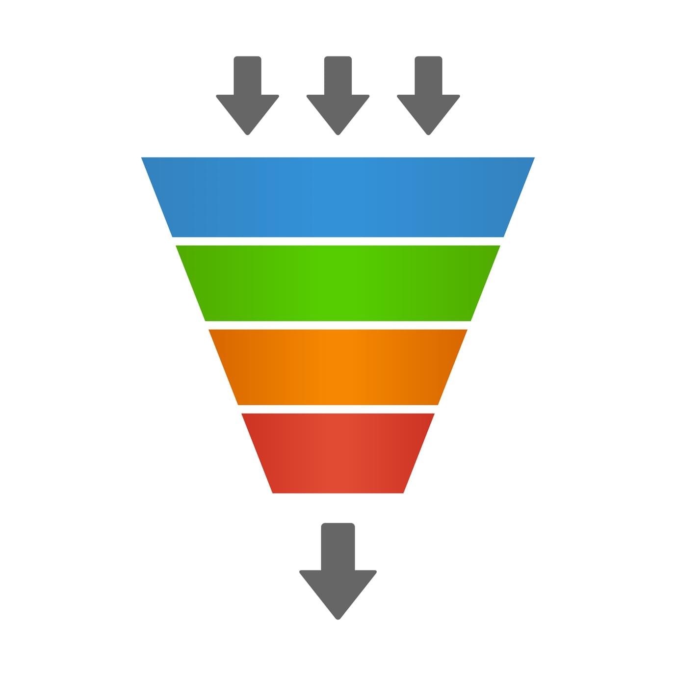 B2B nurture campaign for your sales funnel