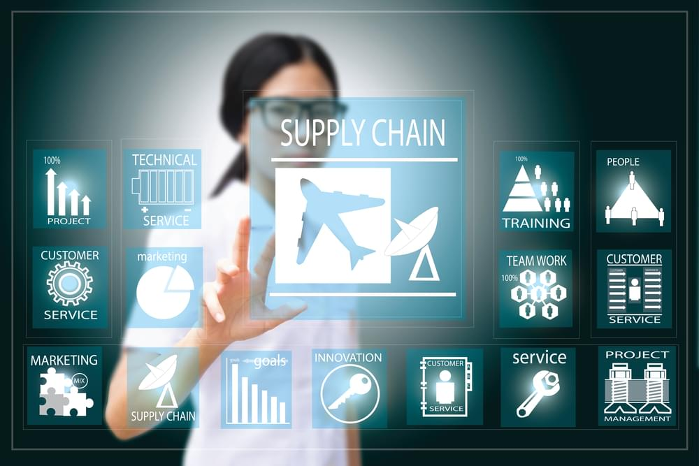 tech changing the supply chain