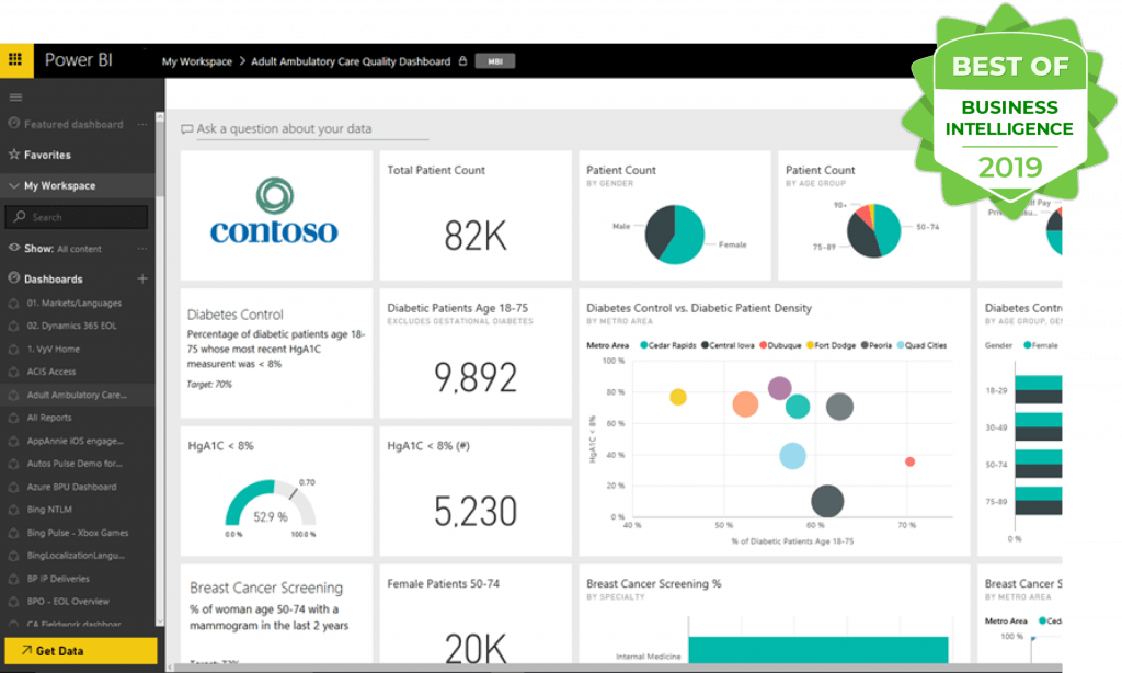 Microsoft Power BI dashboard with TechnologyAdvice Best BI of 2019 Award badge
