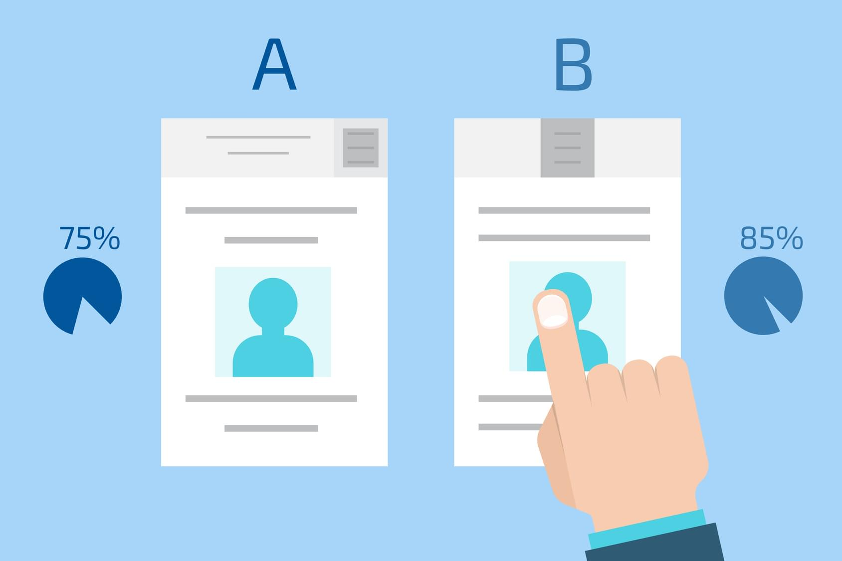 In this A/B test, 85% of site visitors chose version B of a webpage
