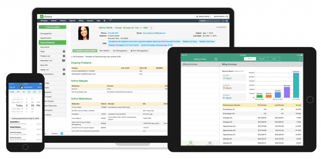 Screenshot of drchrono practice management software across phone, tablet, and desktop