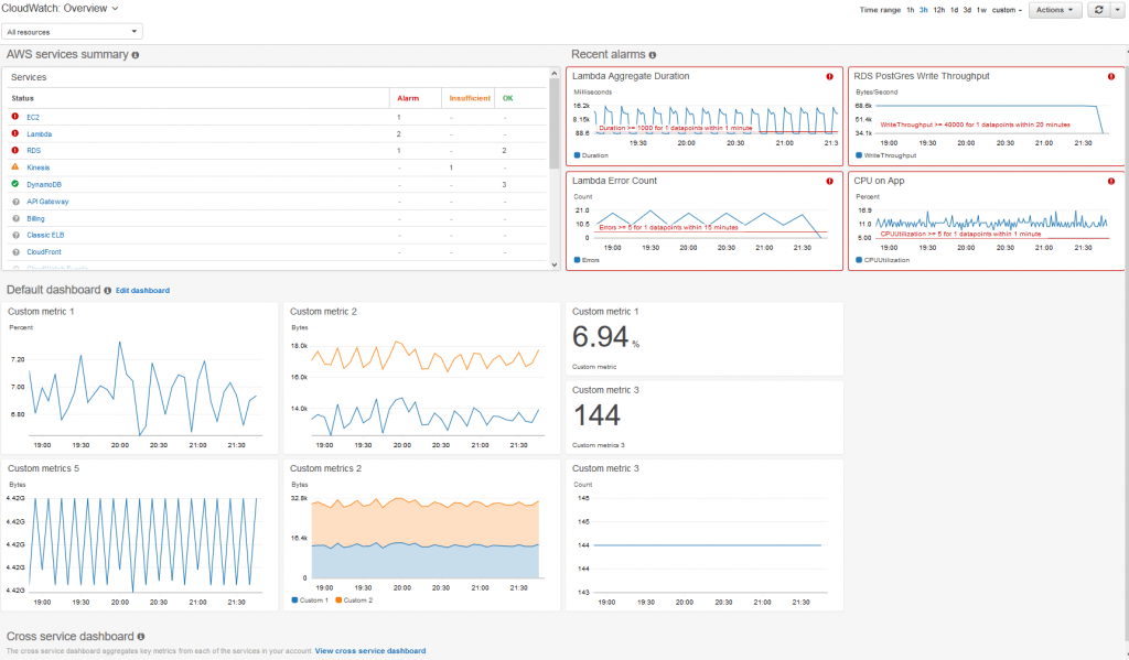 The Top 10 Network Monitoring Tools - TechnologyAdvice
