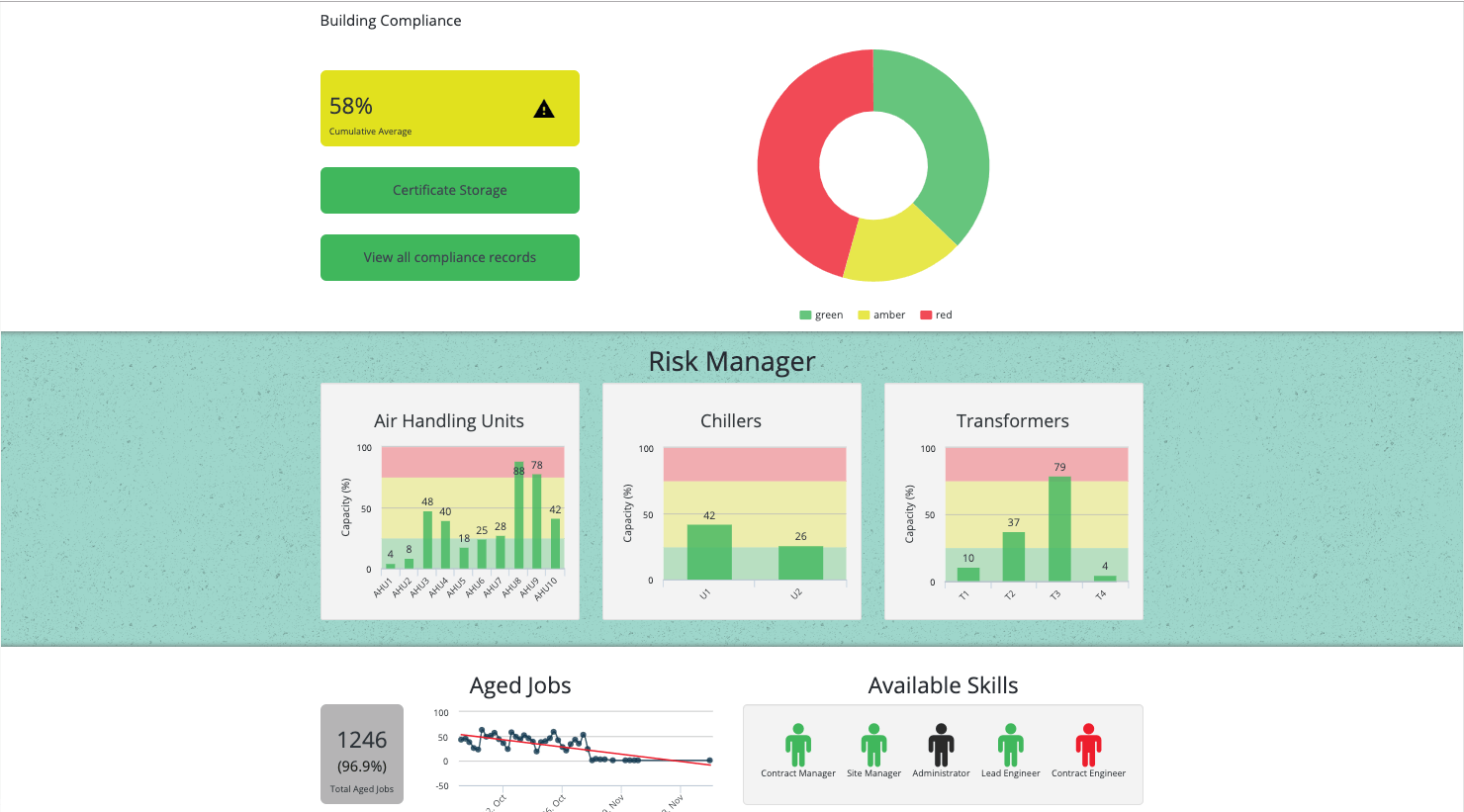 logi analytics embedded dashboard