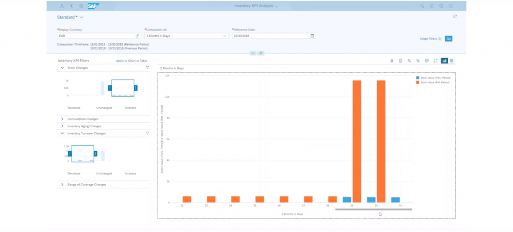 Screenshot of SAP Cloud ERP