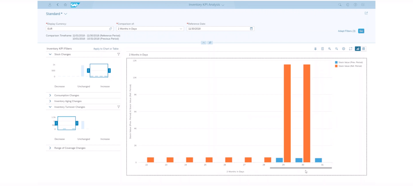 Screenshot of SAP Cloud ERP