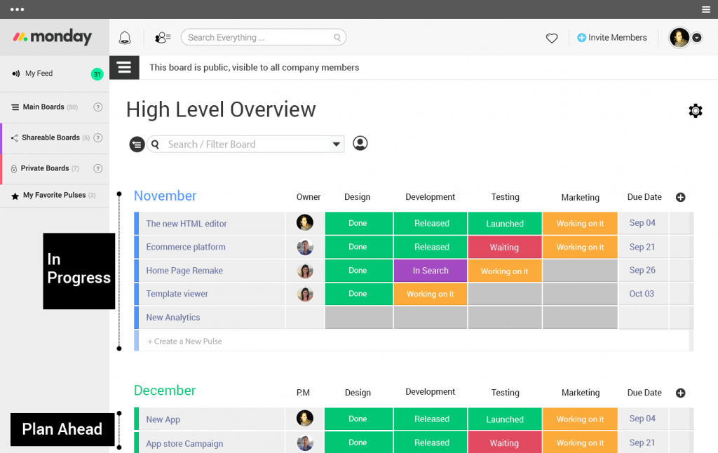 Screenshot of a high level overview of Pulses in Monday.com.