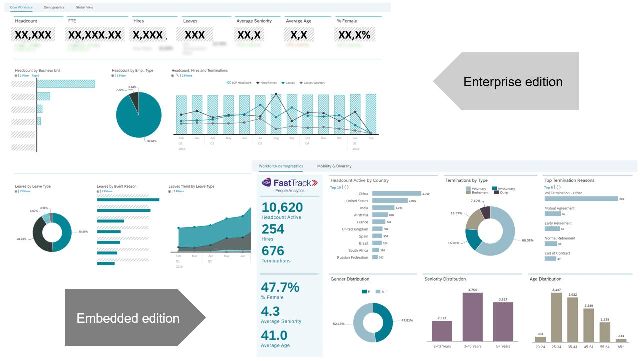 SAP SuccessFactors Desktop View