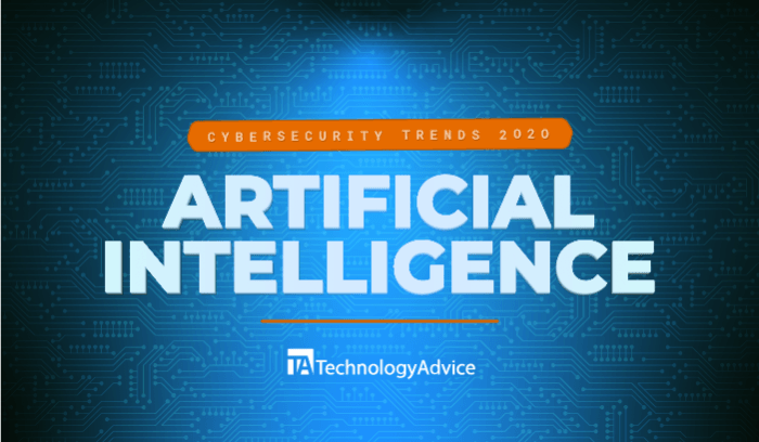 Cybersecurity Trends 2020 Artificial Intelligence.
