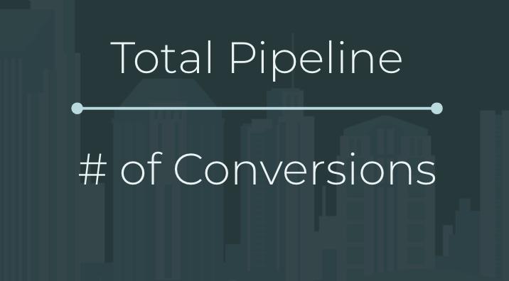 average pipeline value.