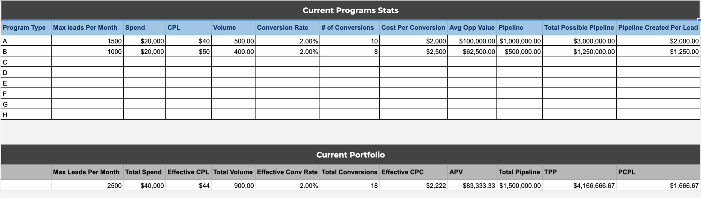 use this calculator to plug in your portfolio numbers.