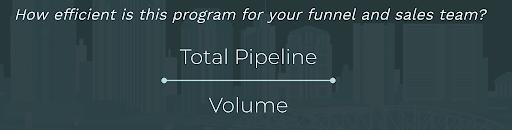 pipeline created per lead.