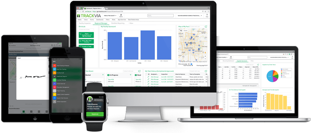 TrackVia dashboard view on desktop, mobile, tablet, and smartwatch.