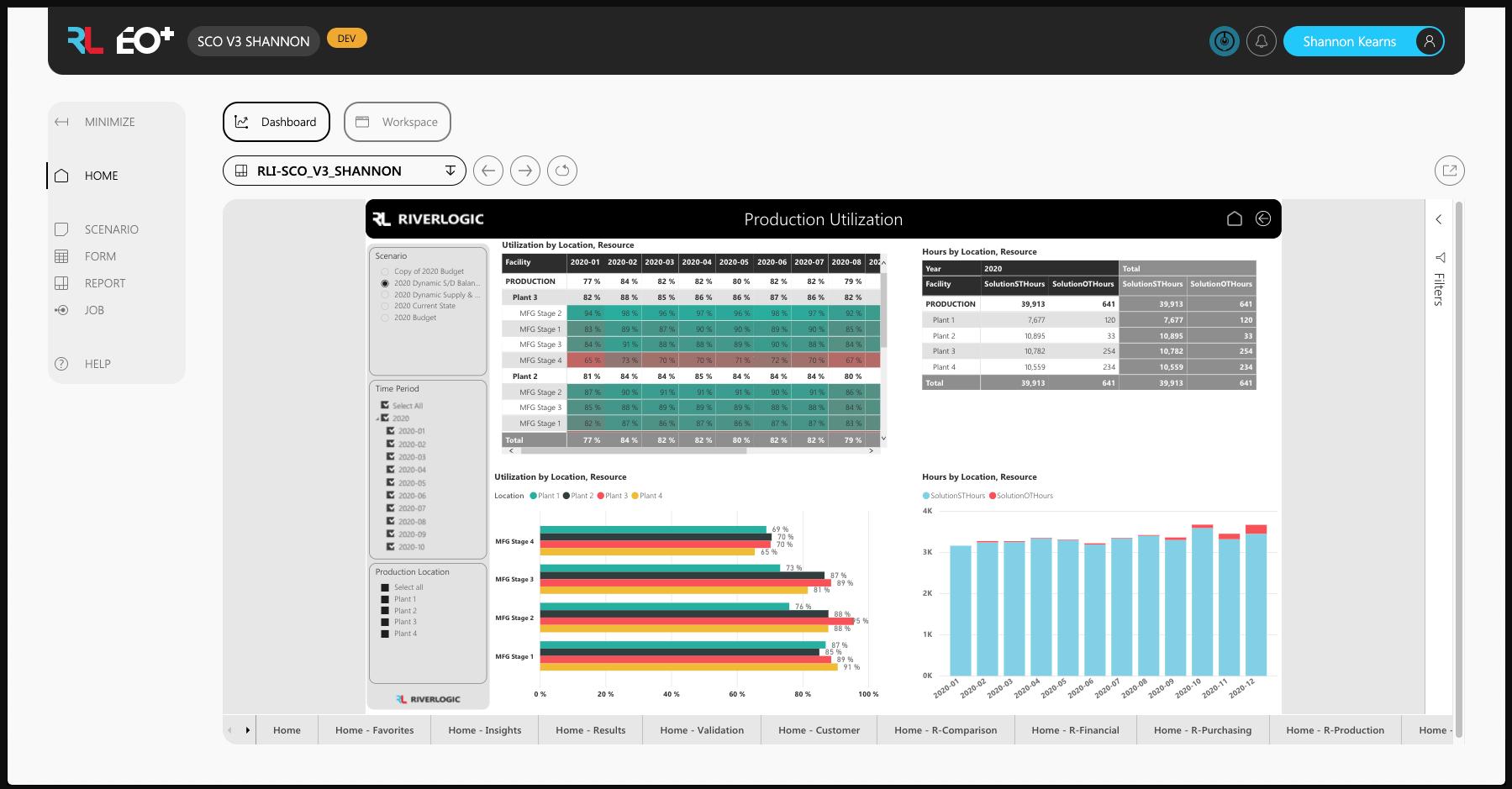 River Logic prescriptive analytics dashboard