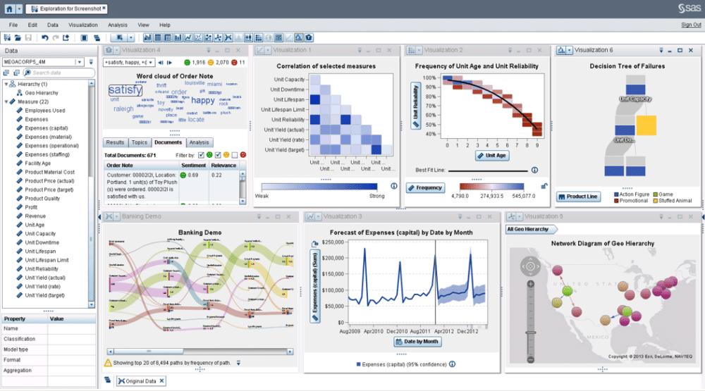 sas predictive analytics screenshot