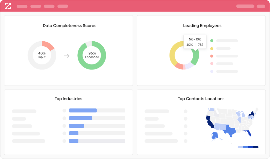 zoominfo acquired everstring, a predictive analytics copmany.