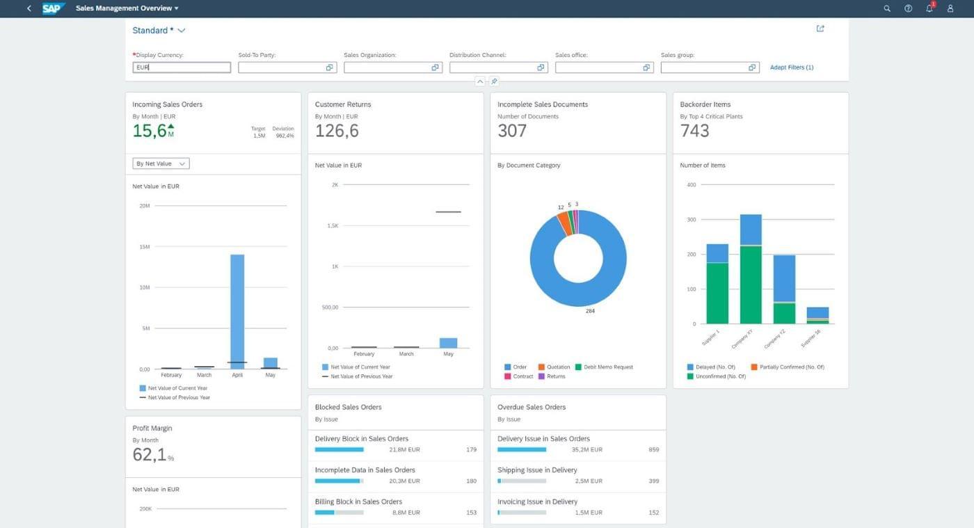 Data insights from SAP ERP.