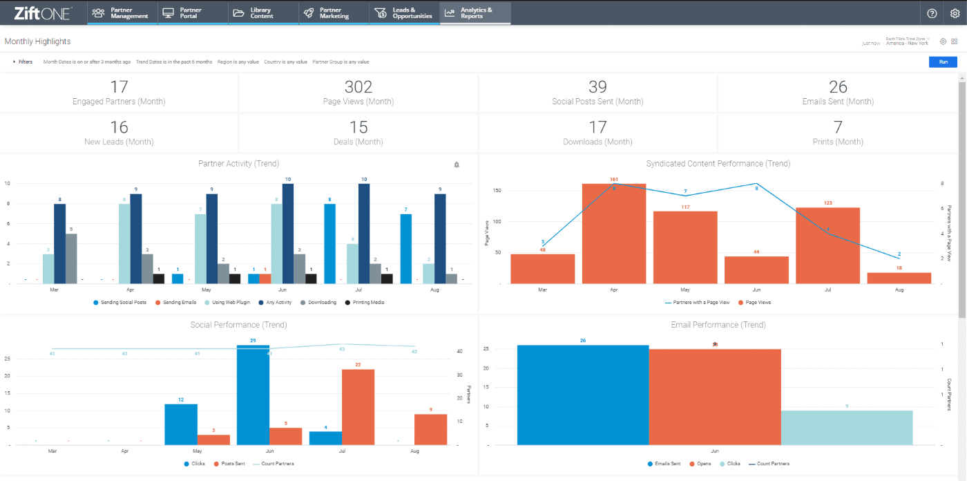 Zift Solutions dashboard.