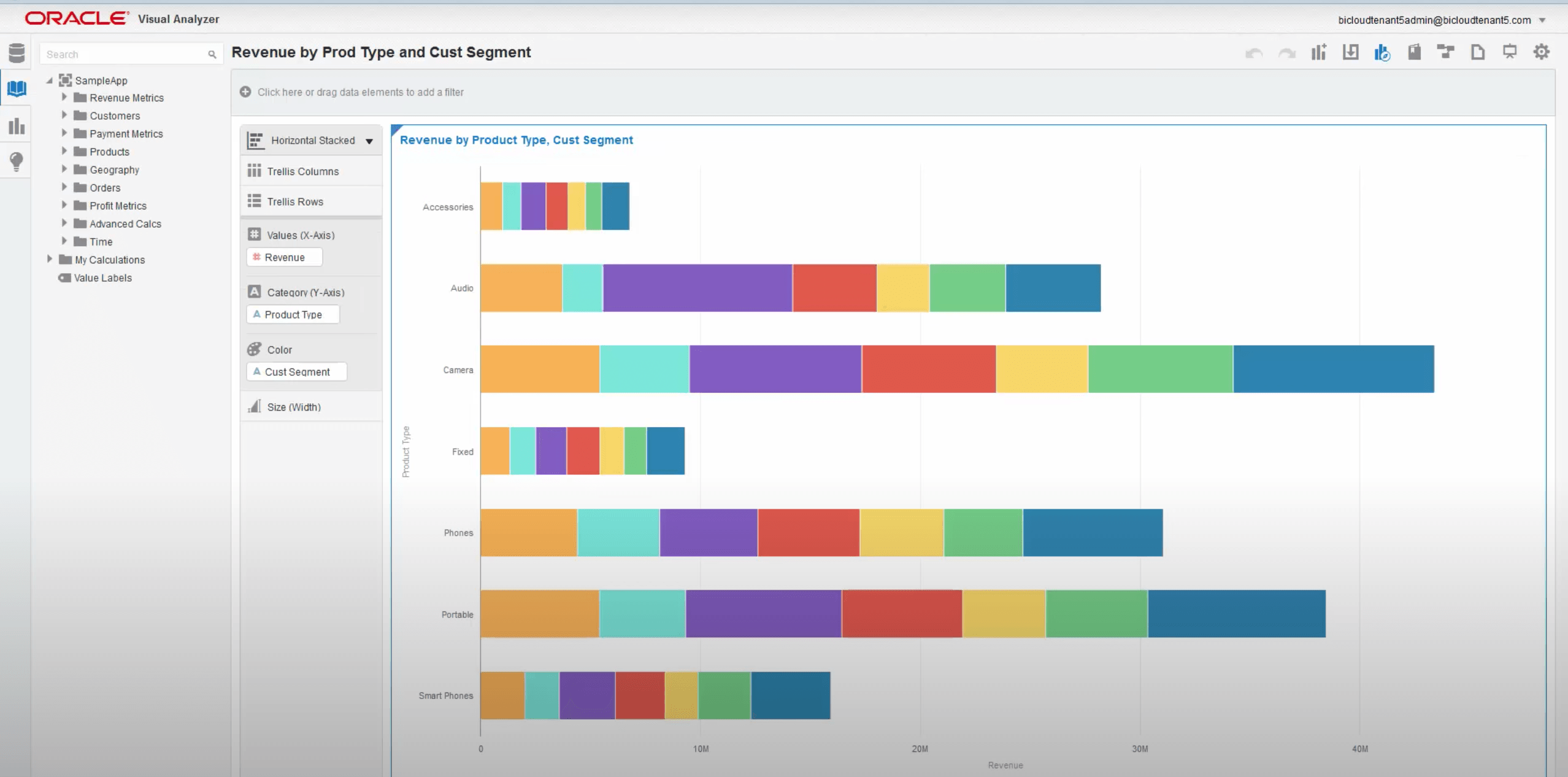 oracle business intelligence dashboard.